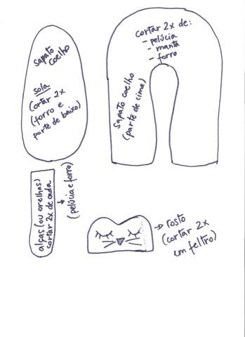 Sapatinhos De Coelho Vestida De Mãe Blog Sobre Gravidez